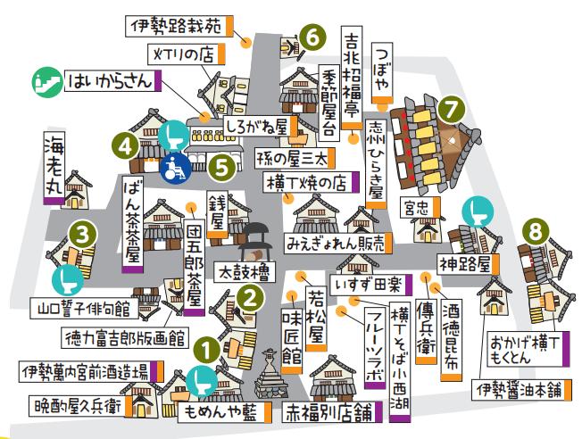 おかげ横丁のお土産屋さんマップ